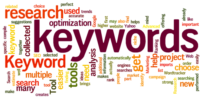 10 Best Keyword Research Tools and Their Top Feature
